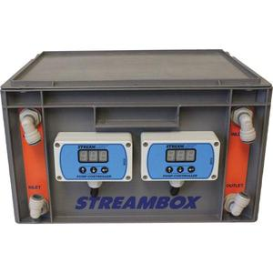 Pump Box Delivery Systems